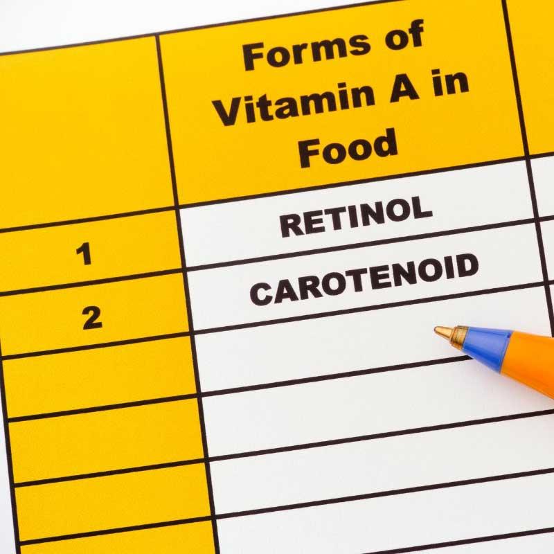 forme vitamina a za lice